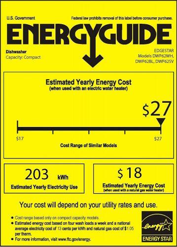 Edgestar Countertop Dishwasher Energy Efficient